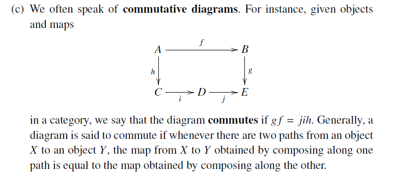 Leinster BCT Commutative Diagram.png